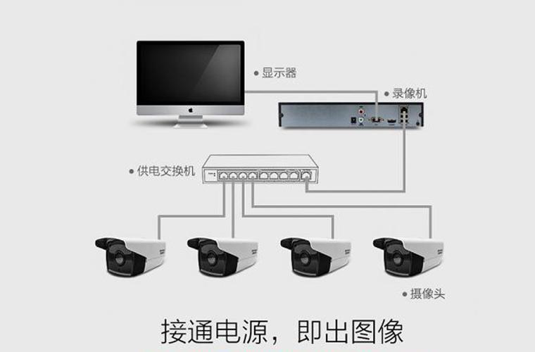 監控攝像頭廠家